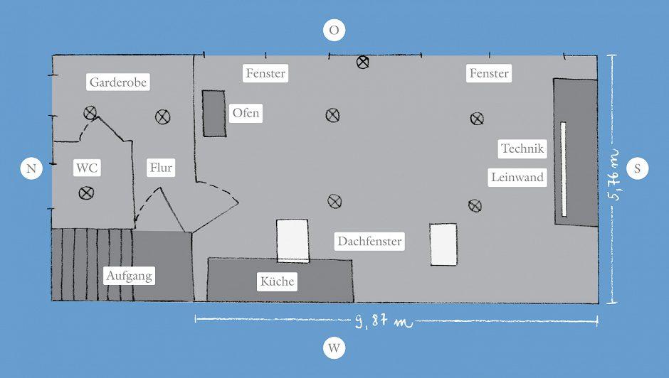 Der Seminarraum Im Waschhaus | Tannerhof Naturhotel Und Gesundheitsresort